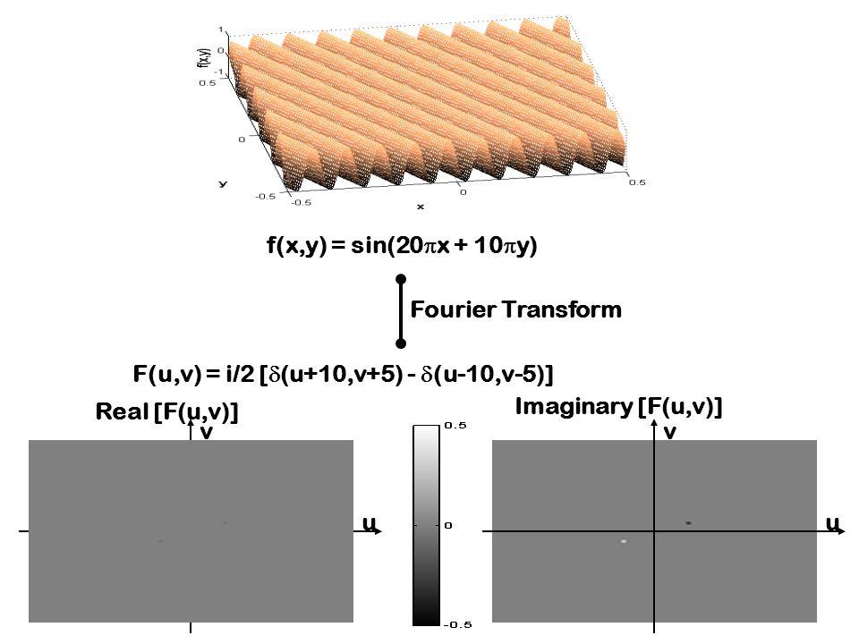 F(u,v) = i/2 [d(u+10,v+5) - d(u-10,v-5)]